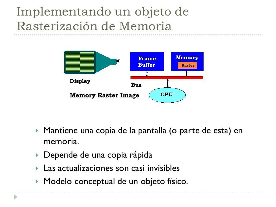 Implementando un objeto de Rasterización de Memoria Mantiene una copia de la pantalla (o parte de esta) en memoria. Depende de una copia rápida Las ac