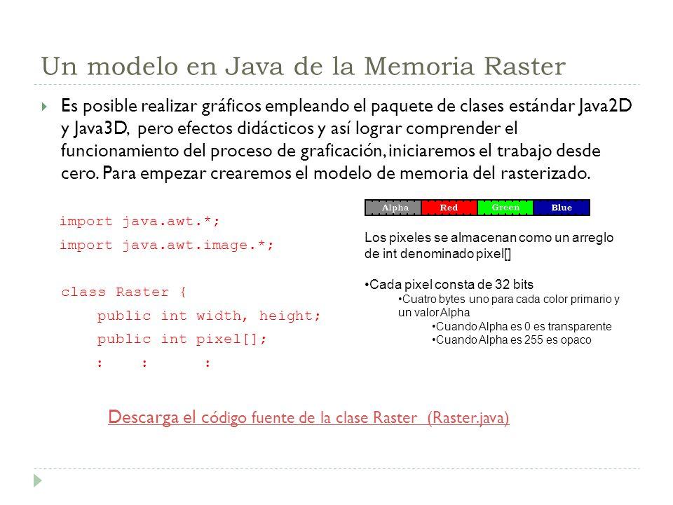 Un modelo en Java de la Memoria Raster Es posible realizar gráficos empleando el paquete de clases estándar Java2D y Java3D, pero efectos didácticos y