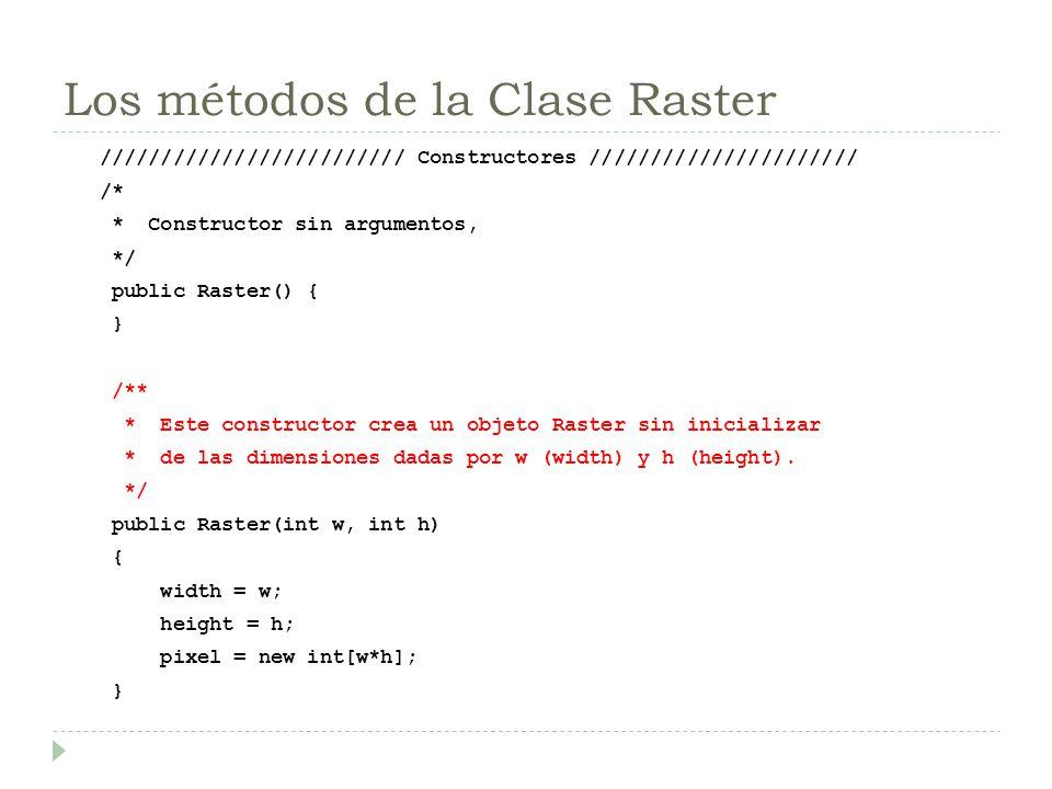 Los métodos de la Clase Raster ///////////////////////// Constructores ////////////////////// /* * Constructor sin argumentos, */ public Raster() { }