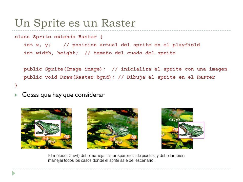 Un Sprite es un Raster class Sprite extends Raster { int x, y; // posicion actual del sprite en el playfield int width, height; // tamaño del cuado de