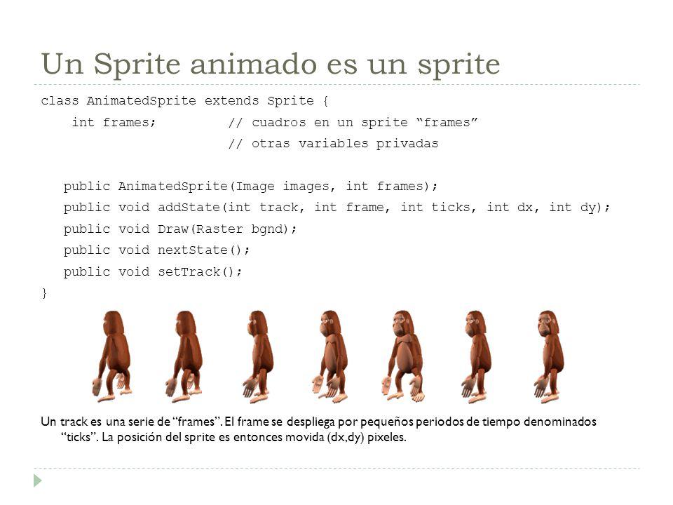 Un Sprite animado es un sprite class AnimatedSprite extends Sprite { int frames; // cuadros en un sprite frames // otras variables privadas public Ani