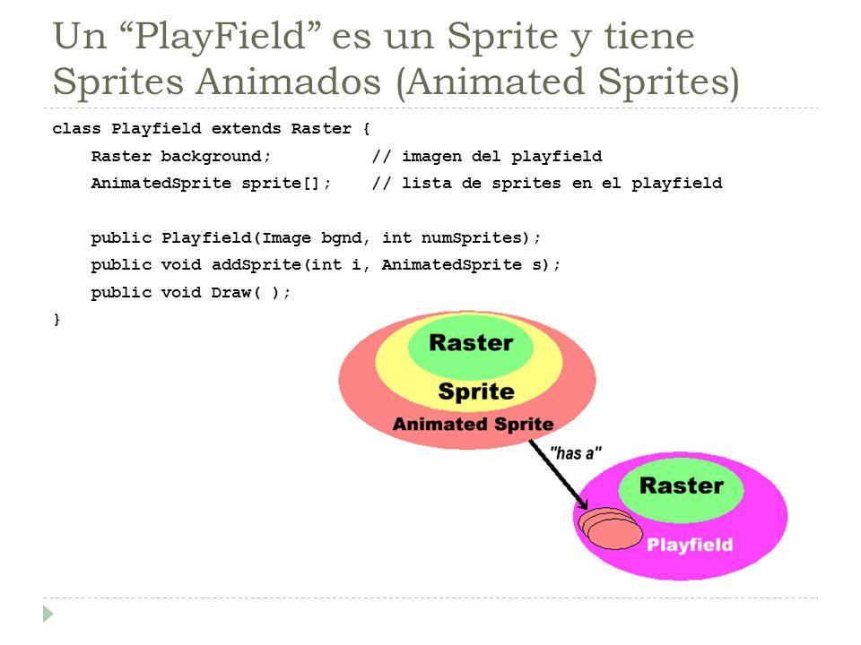 Un PlayField es un Sprite y tiene Sprites Animados (Animated Sprites) class Playfield extends Raster { Raster background; // imagen del playfield Anim