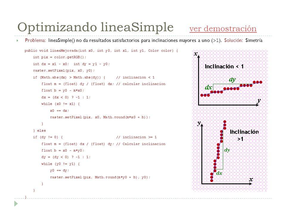 Optimizando lineaSimple ver demostración ver demostración Problema: lineaSimple() no da resultados satisfactorios para inclinaciones mayores a uno ( >