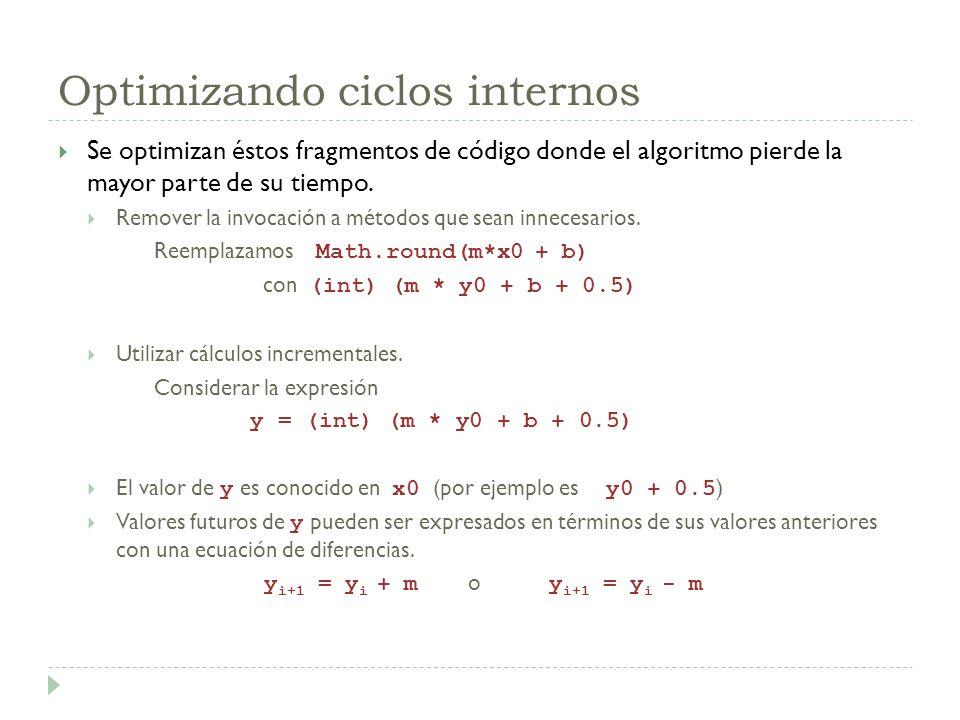 Optimizando ciclos internos Se optimizan éstos fragmentos de código donde el algoritmo pierde la mayor parte de su tiempo. Remover la invocación a mét