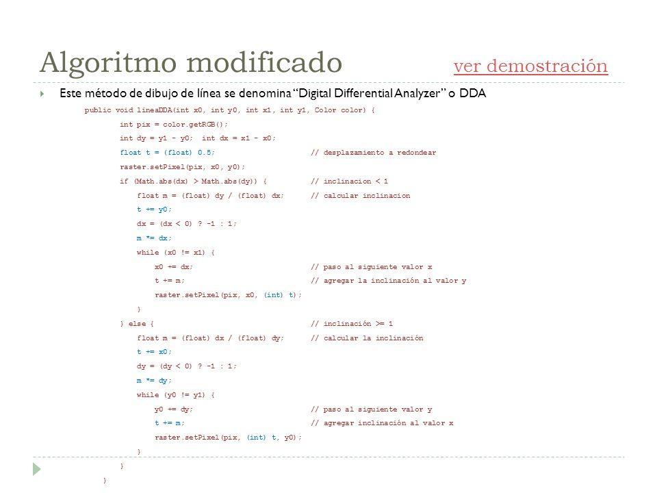 Algoritmo modificado ver demostración ver demostración Este método de dibujo de línea se denomina Digital Differential Analyzer o DDA public void line