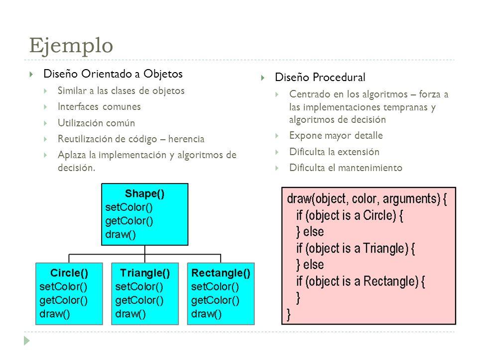Ejemplo Diseño Orientado a Objetos Similar a las clases de objetos Interfaces comunes Utilización común Reutilización de código – herencia Aplaza la i