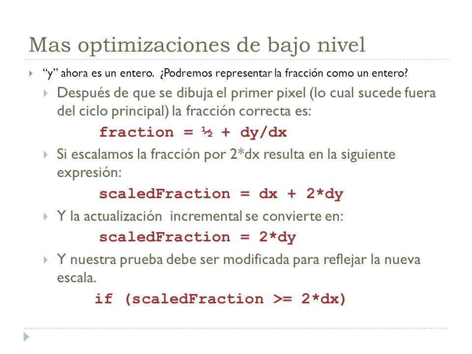 Mas optimizaciones de bajo nivel y ahora es un entero. ¿Podremos representar la fracción como un entero? Después de que se dibuja el primer pixel (lo