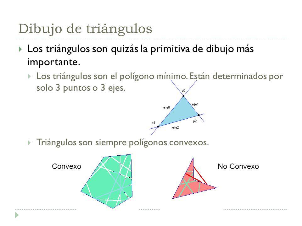 Dibujo de triángulos Los triángulos son quizás la primitiva de dibujo más importante. Los triángulos son el polígono mínimo. Están determinados por so