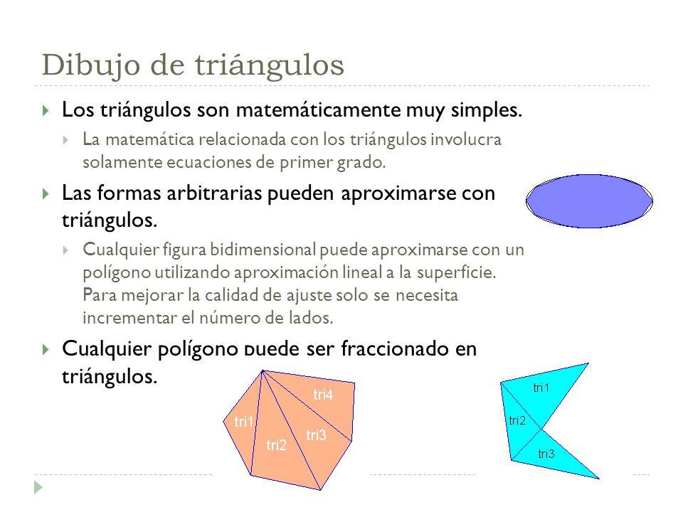 Dibujo de triángulos Los triángulos son matemáticamente muy simples. La matemática relacionada con los triángulos involucra solamente ecuaciones de pr