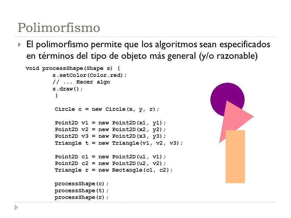 Polimorfismo El polimorfismo permite que los algoritmos sean especificados en términos del tipo de objeto más general (y/o razonable) void processShap