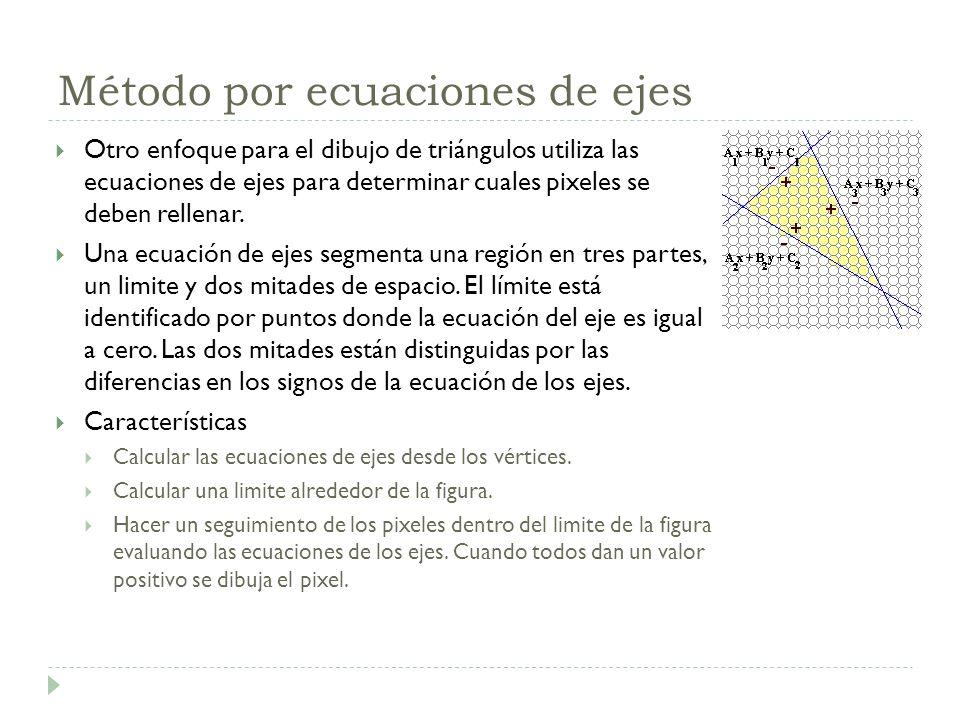 Método por ecuaciones de ejes Otro enfoque para el dibujo de triángulos utiliza las ecuaciones de ejes para determinar cuales pixeles se deben rellena