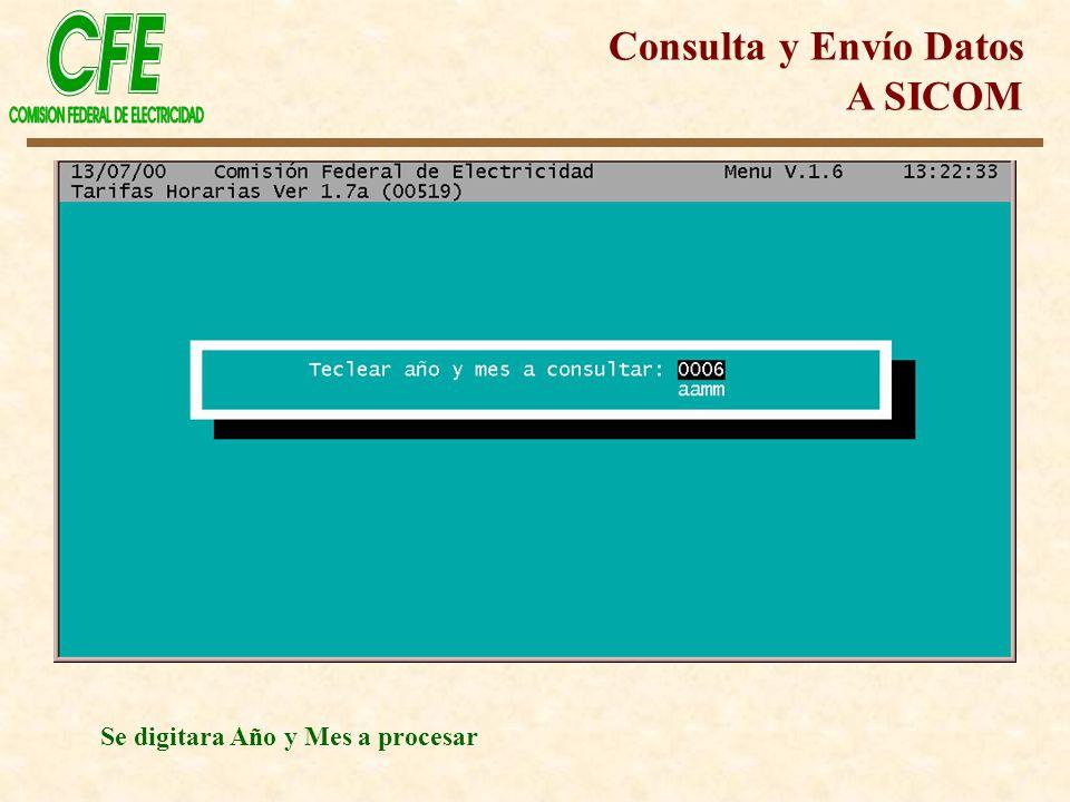 Se digitara Año y Mes a procesar Consulta y Envío Datos A SICOM