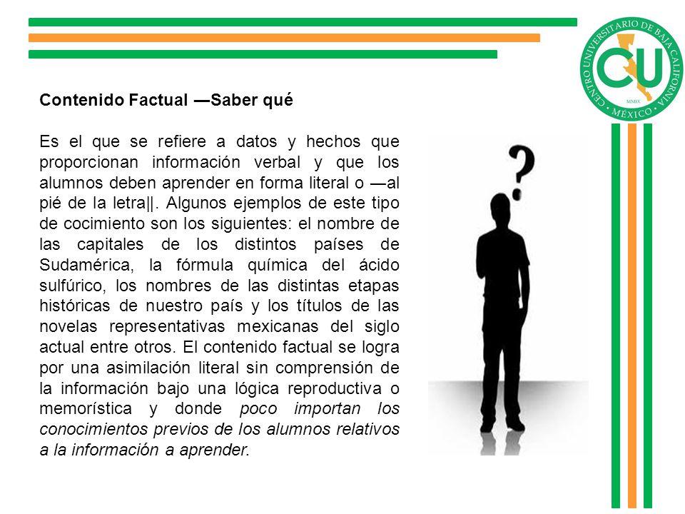 Contenido Factual Saber qué Es el que se refiere a datos y hechos que proporcionan información verbal y que los alumnos deben aprender en forma litera