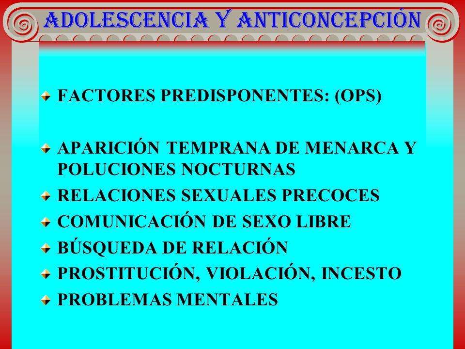 ADOLESCENCIA Y ANTICONCEPCIÓN FACTORES PREDISPONENTES : (OPS) APARICIÓN TEMPRANA DE MENARCA Y POLUCIONES NOCTURNAS RELACIONES SEXUALES PRECOCES COMUNI