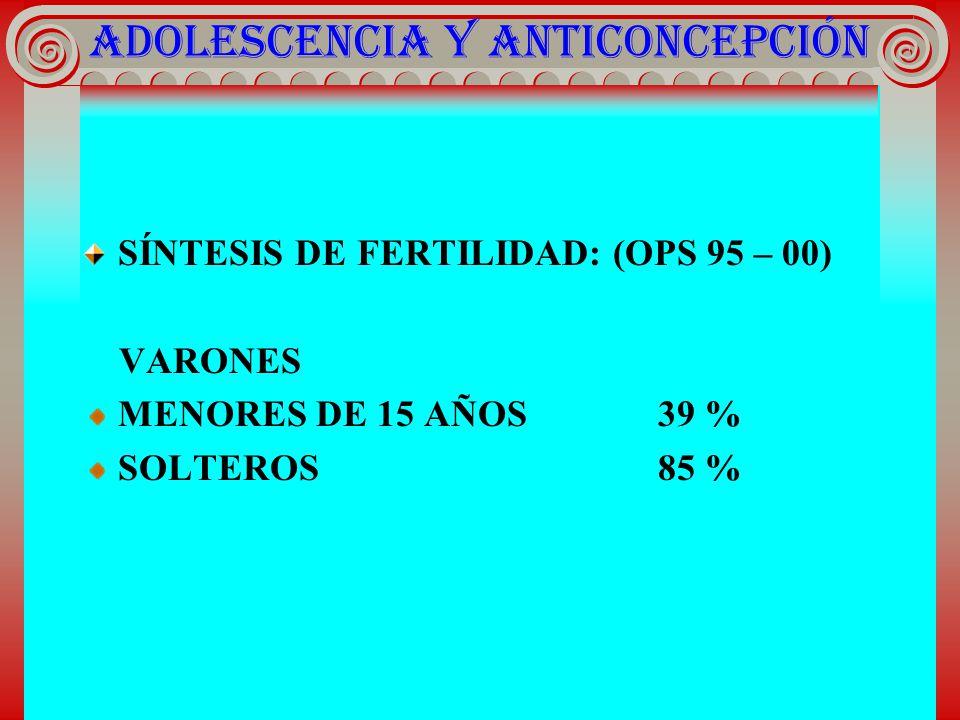 ADOLESCENCIA Y ANTICONCEPCIÓN SÍNTESIS DE FERTILIDAD: (OPS 95 – 00) VARONES MENORES DE 15 AÑOS 39 % SOLTEROS85 %