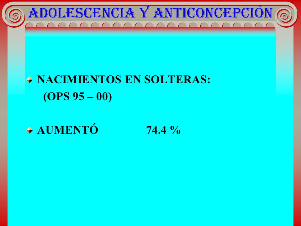 ADOLESCENCIA Y ANTICONCEPCIÓN NACIMIENTOS EN SOLTERAS: (OPS 95 – 00) AUMENTÓ74.4 %