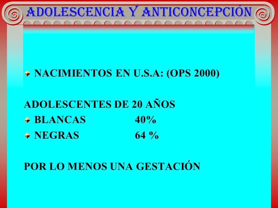 ADOLESCENCIA Y ANTICONCEPCIÓN NACIMIENTOS EN U.S.A: (OPS 2000) ADOLESCENTES DE 20 AÑOS BLANCAS40% NEGRAS64 % POR LO MENOS UNA GESTACIÓN