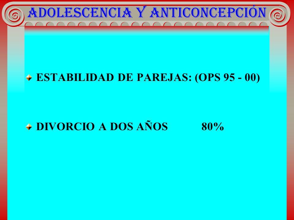 ADOLESCENCIA Y ANTICONCEPCIÓN ESTABILIDAD DE PAREJAS: (OPS 95 - 00) DIVORCIO A DOS AÑOS80%