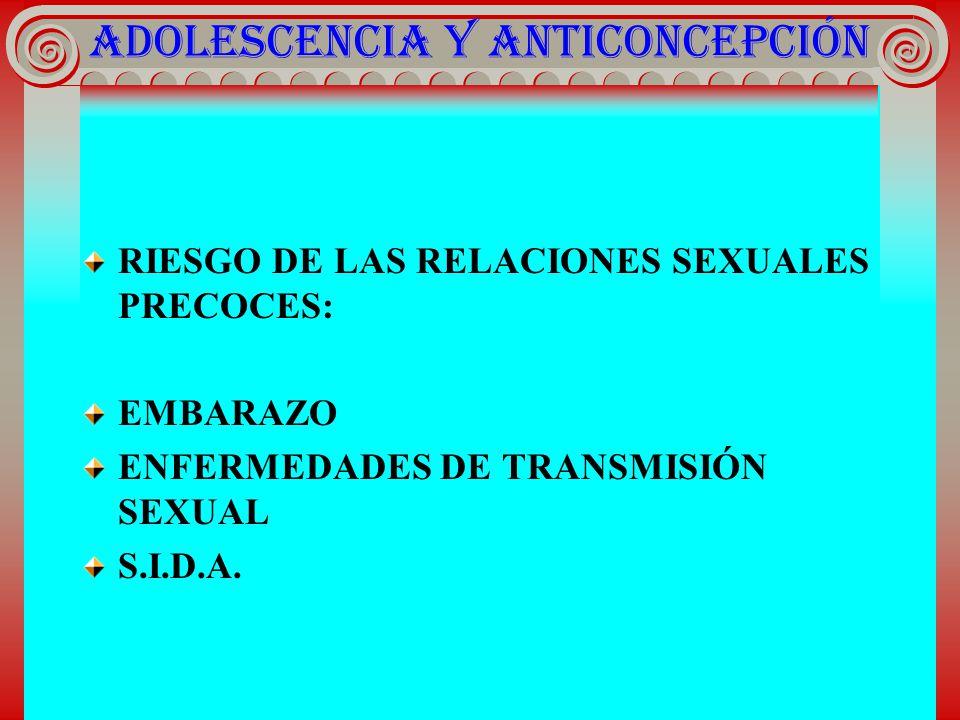 ADOLESCENCIA Y ANTICONCEPCIÓN RIESGO DE LAS RELACIONES SEXUALES PRECOCES: EMBARAZO ENFERMEDADES DE TRANSMISIÓN SEXUAL S.I.D.A.