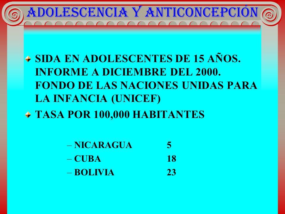 ADOLESCENCIA Y ANTICONCEPCIÓN SIDA EN ADOLESCENTES DE 15 AÑOS. INFORME A DICIEMBRE DEL 2000. FONDO DE LAS NACIONES UNIDAS PARA LA INFANCIA (UNICEF) TA