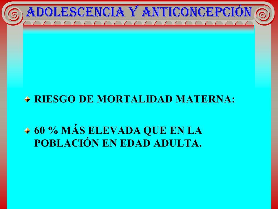 ADOLESCENCIA Y ANTICONCEPCIÓN RIESGO DE MORTALIDAD MATERNA: 60 % MÁS ELEVADA QUE EN LA POBLACIÓN EN EDAD ADULTA.