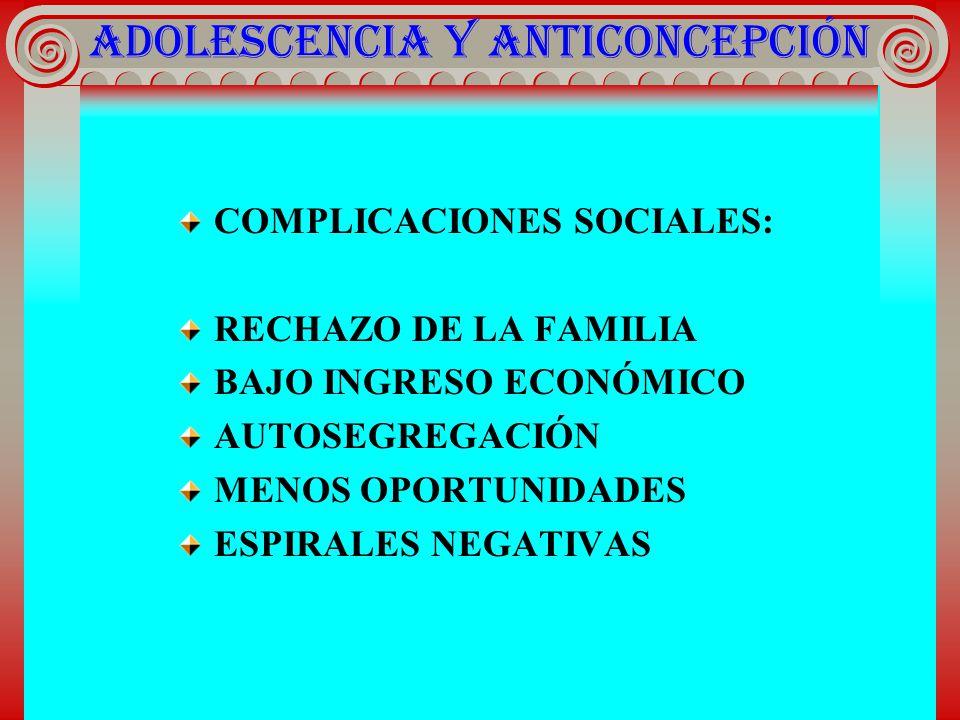 ADOLESCENCIA Y ANTICONCEPCIÓN COMPLICACIONES SOCIALES: RECHAZO DE LA FAMILIA BAJO INGRESO ECONÓMICO AUTOSEGREGACIÓN MENOS OPORTUNIDADES ESPIRALES NEGA