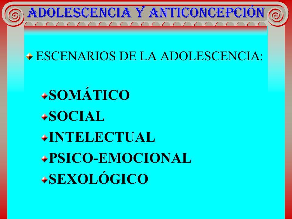 ADOLESCENCIA Y ANTICONCEPCIÓN ESCENARIOS DE LA ADOLESCENCIA: SOMÁTICO SOCIAL INTELECTUAL PSICO-EMOCIONAL SEXOLÓGICO