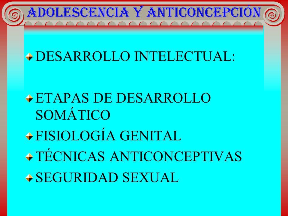 ADOLESCENCIA Y ANTICONCEPCIÓN DESARROLLO INTELECTUAL : ETAPAS DE DESARROLLO SOMÁTICO FISIOLOGÍA GENITAL TÉCNICAS ANTICONCEPTIVAS SEGURIDAD SEXUAL
