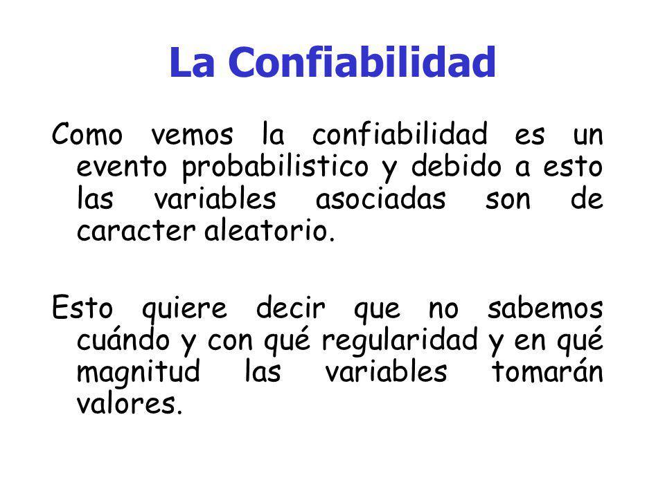 ¿Qué es la Confiabilidad? Así que, si trasladamos más específicamente está definición a los sistemas eléctricos, podría darse un buen número de defini
