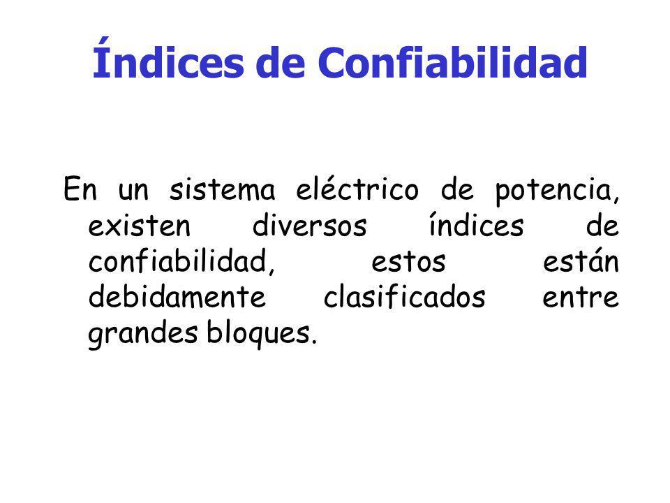 La Confiabilidad Figura. Relación Calidad - Confiabilidad Continuos Problemas de calidad de la energía eléctrica Bajos Problemas de calidad de la ener