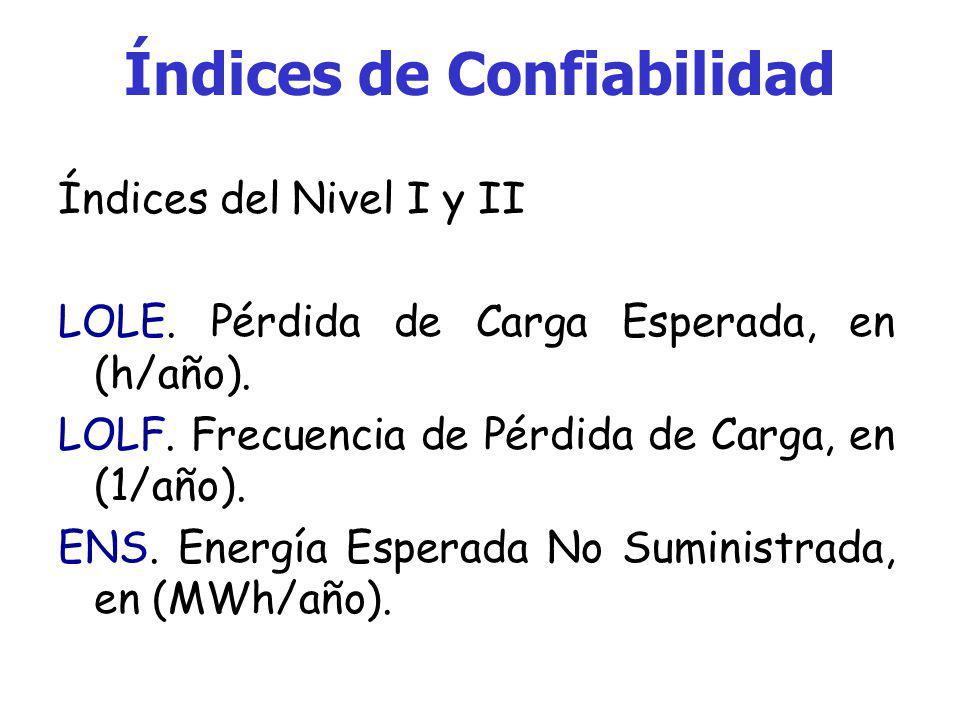 Índices de Confiabilidad El Nivel I, generación, puede volverse complicado debido al número de estados o eventos de las máquinas generadoras. El Nivel