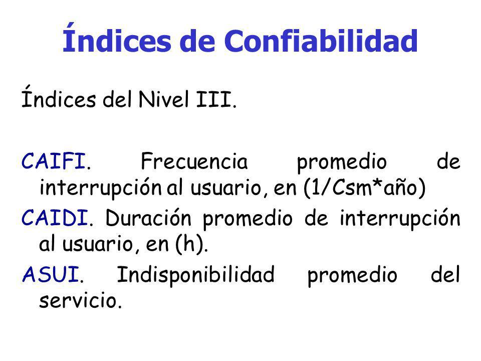 Índices de Confiabilidad Índices del Nivel I y II LOLE. Pérdida de Carga Esperada, en (h/año). LOLF. Frecuencia de Pérdida de Carga, en (1/año). ENS.