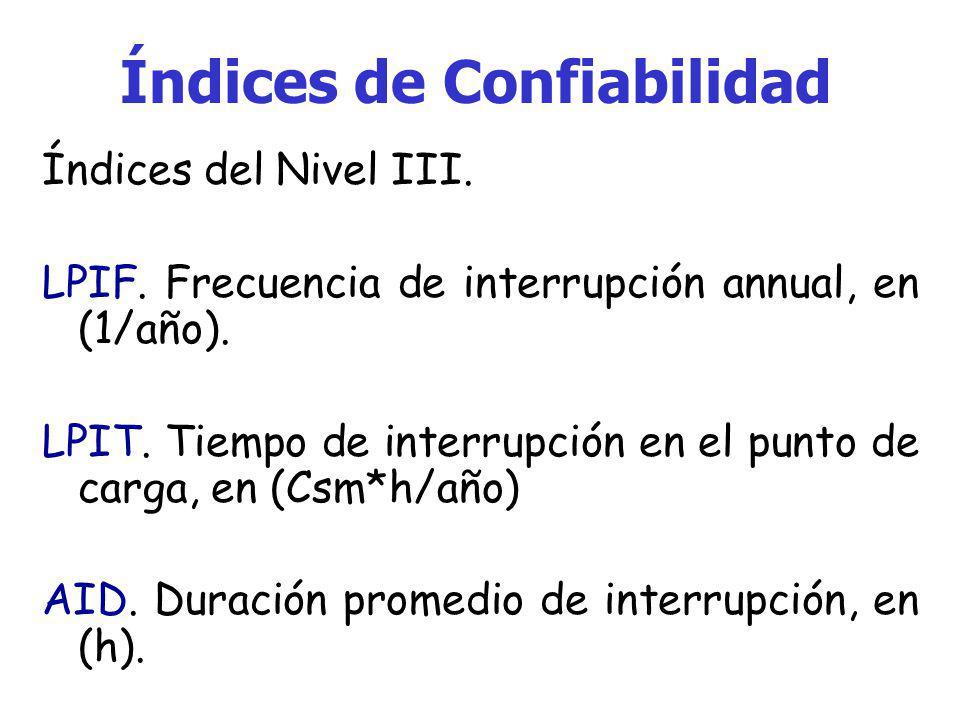 Índices de Confiabilidad Índices del Nivel III. CAIFI. Frecuencia promedio de interrupción al usuario, en (1/Csm*año) CAIDI. Duración promedio de inte