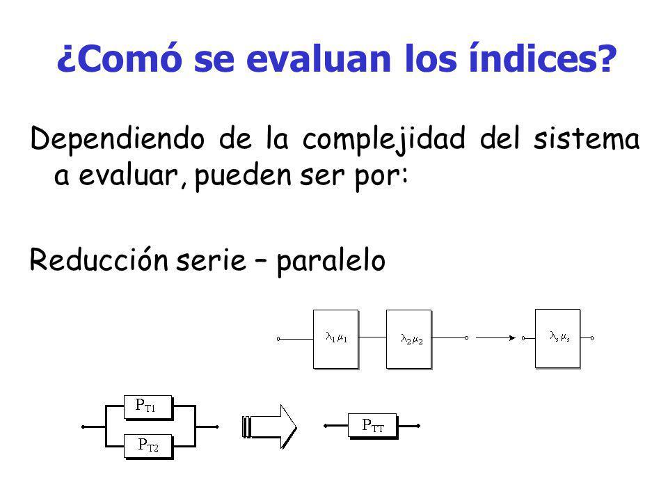 Índices de Confiabilidad Índices del Nivel III. LPIF. Frecuencia de interrupción annual, en (1/año). LPIT. Tiempo de interrupción en el punto de carga