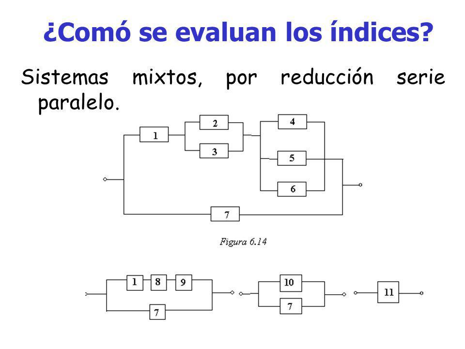¿Comó se evaluan los índices? Dependiendo de la complejidad del sistema a evaluar, pueden ser por: Reducción serie – paralelo
