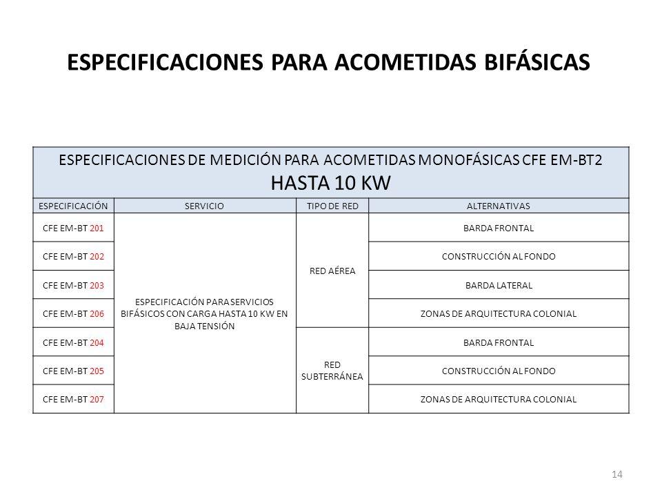 ESPECIFICACIONES PARA ACOMETIDAS BIFÁSICAS ESPECIFICACIONES DE MEDICIÓN PARA ACOMETIDAS MONOFÁSICAS CFE EM-BT2 HASTA 10 KW ESPECIFICACIÓNSERVICIOTIPO DE REDALTERNATIVAS CFE EM-BT 201 ESPECIFICACIÓN PARA SERVICIOS BIFÁSICOS CON CARGA HASTA 10 KW EN BAJA TENSIÓN RED AÉREA BARDA FRONTAL CFE EM-BT 202CONSTRUCCIÓN AL FONDO CFE EM-BT 203BARDA LATERAL CFE EM-BT 206ZONAS DE ARQUITECTURA COLONIAL CFE EM-BT 204 RED SUBTERRÁNEA BARDA FRONTAL CFE EM-BT 205CONSTRUCCIÓN AL FONDO CFE EM-BT 207ZONAS DE ARQUITECTURA COLONIAL 14