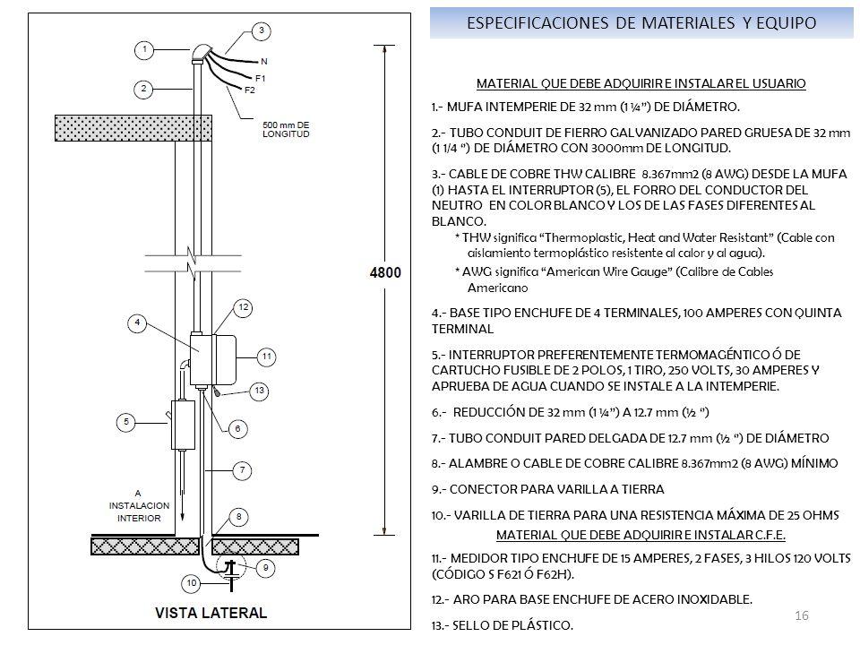 ESPECIFICACIONES DE MATERIALES Y EQUIPO MATERIAL QUE DEBE ADQUIRIR E INSTALAR EL USUARIO 1.- MUFA INTEMPERIE DE 32 mm (1 ¼) DE DIÁMETRO.