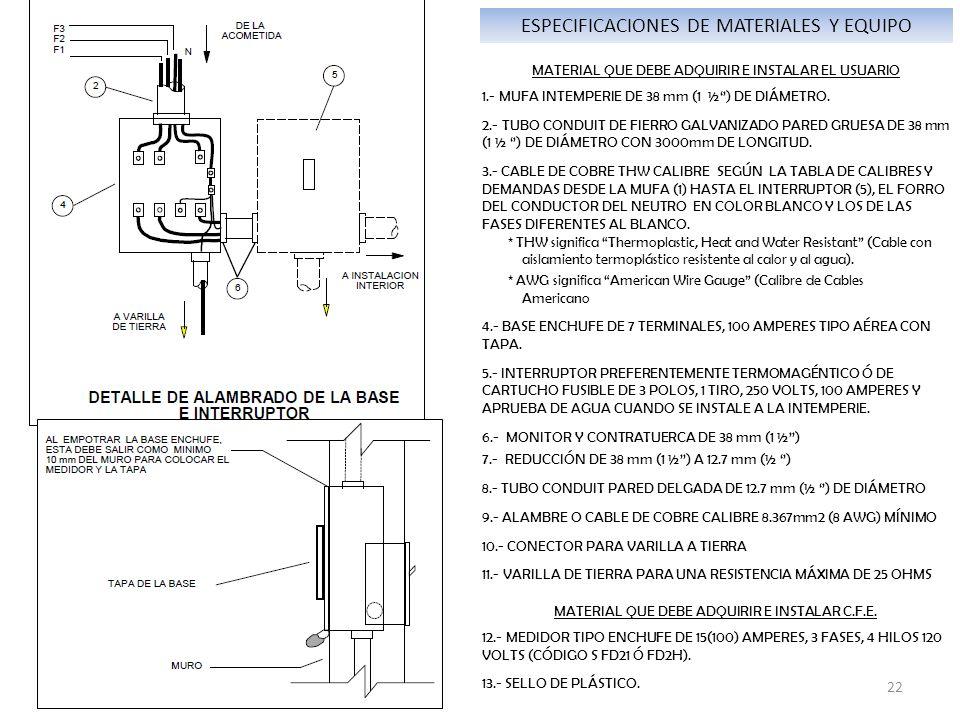 ESPECIFICACIONES DE MATERIALES Y EQUIPO MATERIAL QUE DEBE ADQUIRIR E INSTALAR EL USUARIO 1.- MUFA INTEMPERIE DE 38 mm (1 ½) DE DIÁMETRO.
