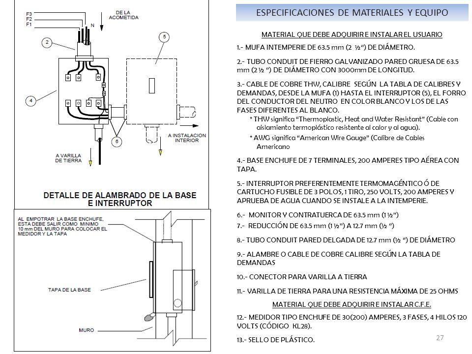 ESPECIFICACIONES DE MATERIALES Y EQUIPO MATERIAL QUE DEBE ADQUIRIR E INSTALAR EL USUARIO 1.- MUFA INTEMPERIE DE 63.5 mm (2 ½) DE DIÁMETRO.