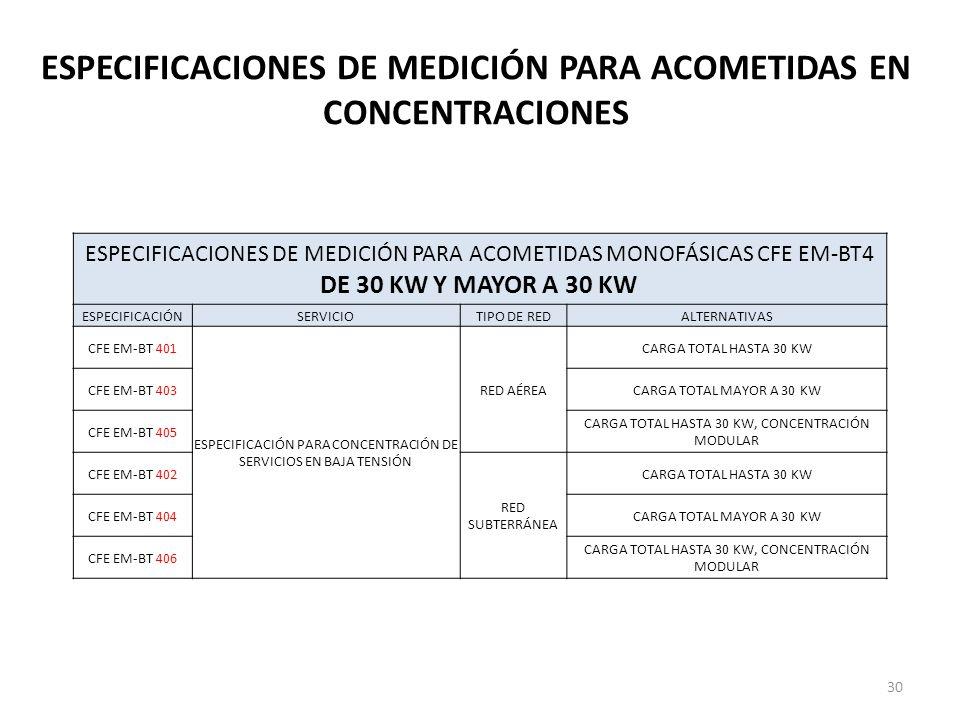 ESPECIFICACIONES DE MEDICIÓN PARA ACOMETIDAS EN CONCENTRACIONES ESPECIFICACIONES DE MEDICIÓN PARA ACOMETIDAS MONOFÁSICAS CFE EM-BT4 DE 30 KW Y MAYOR A 30 KW ESPECIFICACIÓNSERVICIOTIPO DE REDALTERNATIVAS CFE EM-BT 401 ESPECIFICACIÓN PARA CONCENTRACIÓN DE SERVICIOS EN BAJA TENSIÓN RED AÉREA CARGA TOTAL HASTA 30 KW CFE EM-BT 403CARGA TOTAL MAYOR A 30 KW CFE EM-BT 405 CARGA TOTAL HASTA 30 KW, CONCENTRACIÓN MODULAR CFE EM-BT 402 RED SUBTERRÁNEA CARGA TOTAL HASTA 30 KW CFE EM-BT 404CARGA TOTAL MAYOR A 30 KW CFE EM-BT 406 CARGA TOTAL HASTA 30 KW, CONCENTRACIÓN MODULAR 30
