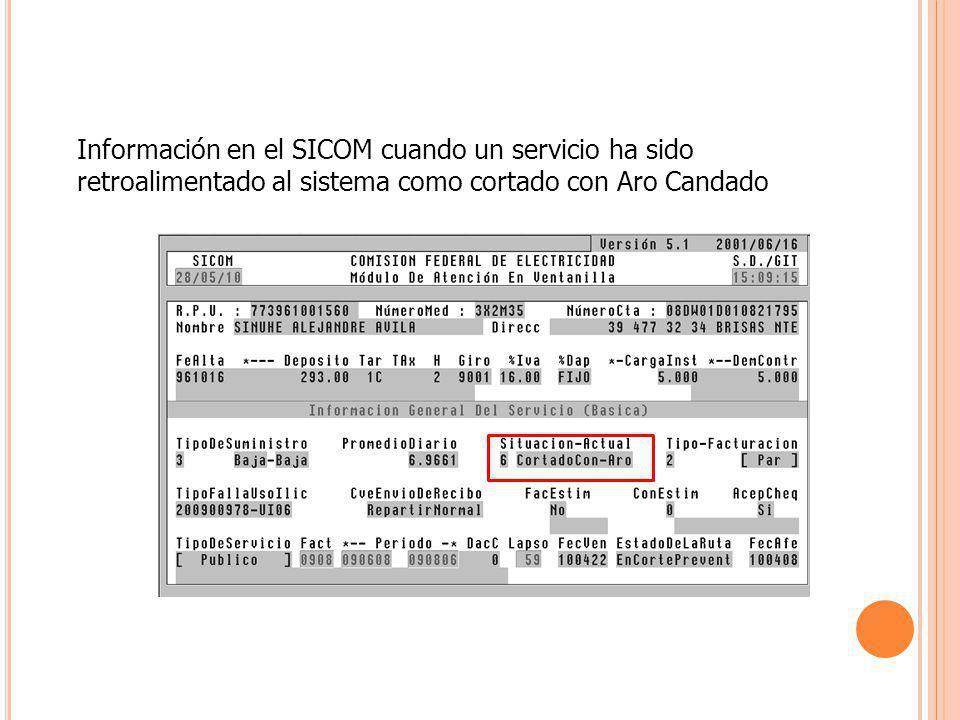 Información en el SICOM cuando un servicio ha sido retroalimentado al sistema como cortado con Aro Candado