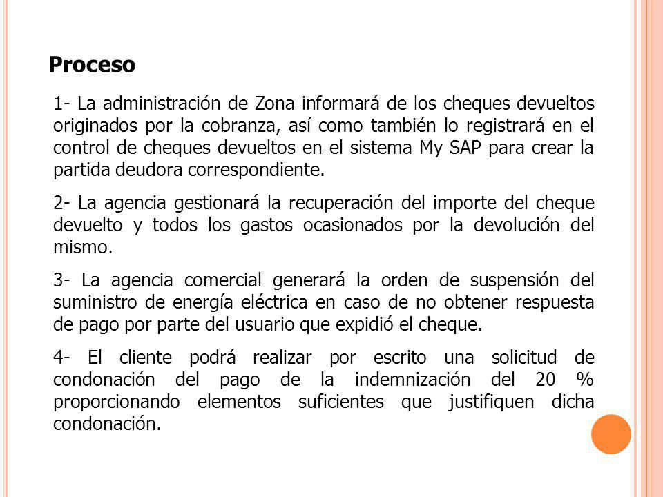 Proceso 1- La administración de Zona informará de los cheques devueltos originados por la cobranza, así como también lo registrará en el control de ch