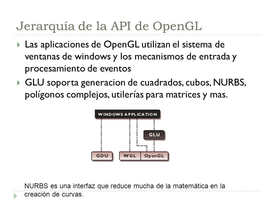 Jerarquía de la API de OpenGL Las aplicaciones de OpenGL utilizan el sistema de ventanas de windows y los mecanismos de entrada y procesamiento de eventos GLU soporta generacion de cuadrados, cubos, NURBS, polígonos complejos, utilerías para matrices y mas.