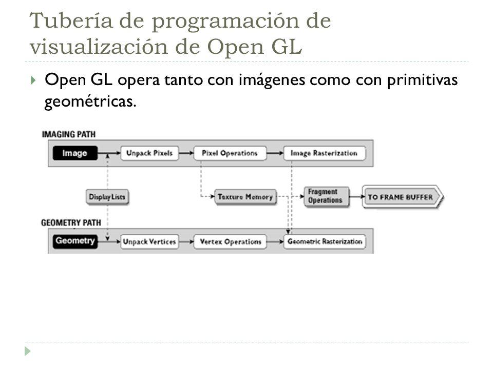 Tubería de programación de visualización de Open GL Open GL opera tanto con imágenes como con primitivas geométricas.