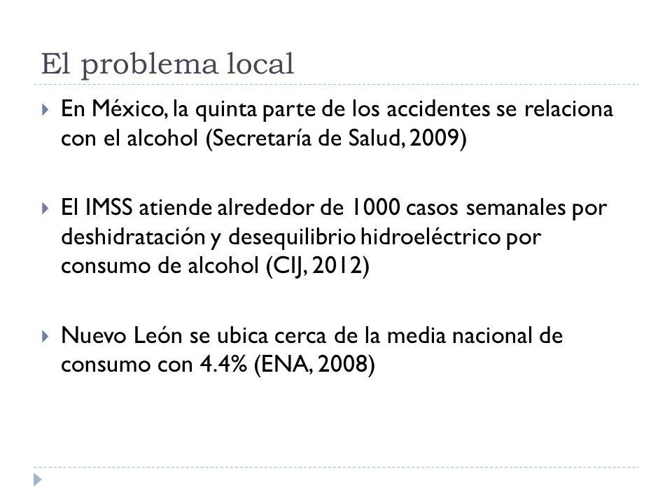 El problema local En México, la quinta parte de los accidentes se relaciona con el alcohol (Secretaría de Salud, 2009) El IMSS atiende alrededor de 10