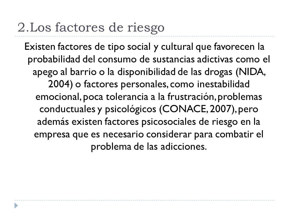 Existen factores de tipo social y cultural que favorecen la probabilidad del consumo de sustancias adictivas como el apego al barrio o la disponibilid