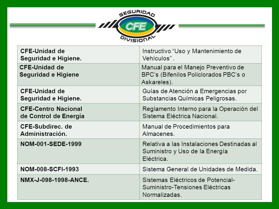 CFE-Unidad de Seguridad e Higiene. Instructivo Uso y Mantenimiento de Vehículos. CFE-Unidad de Seguridad e Higiene Manual para el Manejo Preventivo de