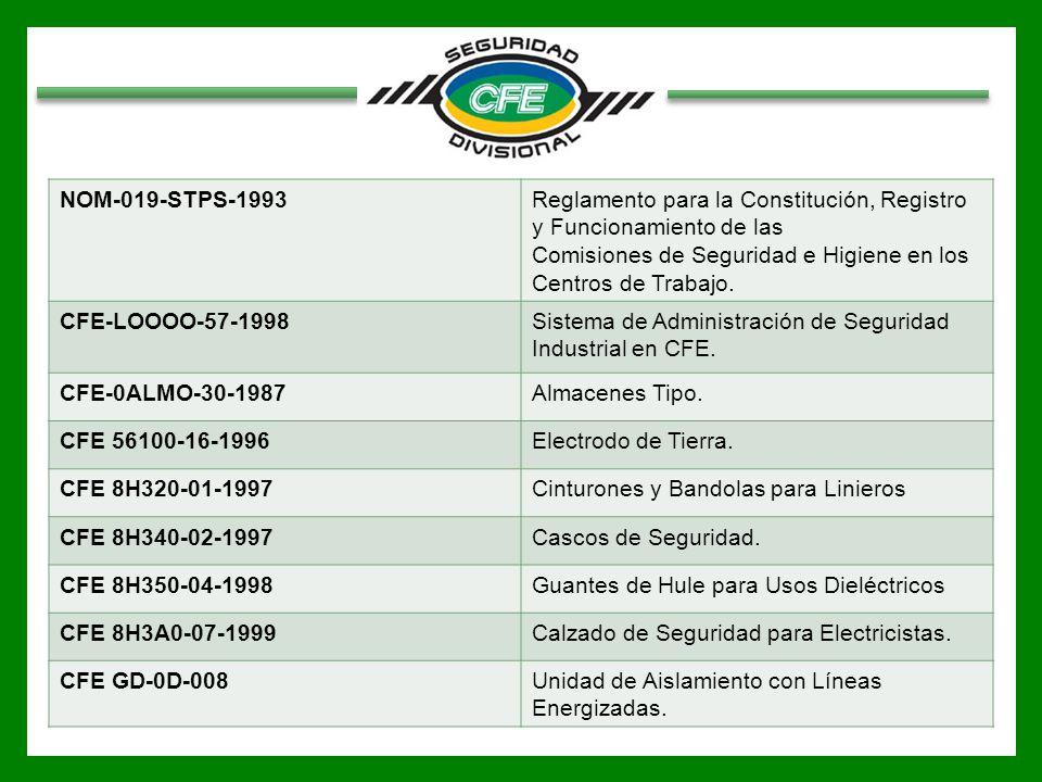 NOM-019-STPS-1993Reglamento para la Constitución, Registro y Funcionamiento de las Comisiones de Seguridad e Higiene en los Centros de Trabajo. CFE-LO