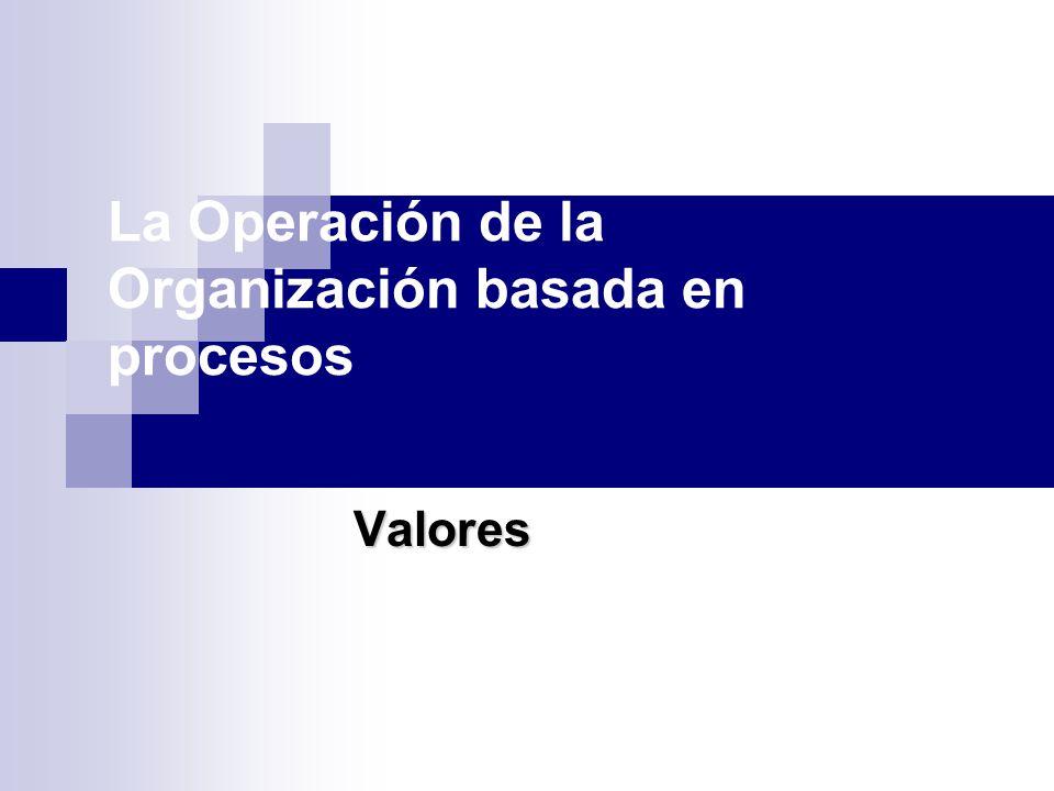 La Operación de la Organización basada en procesos Valores