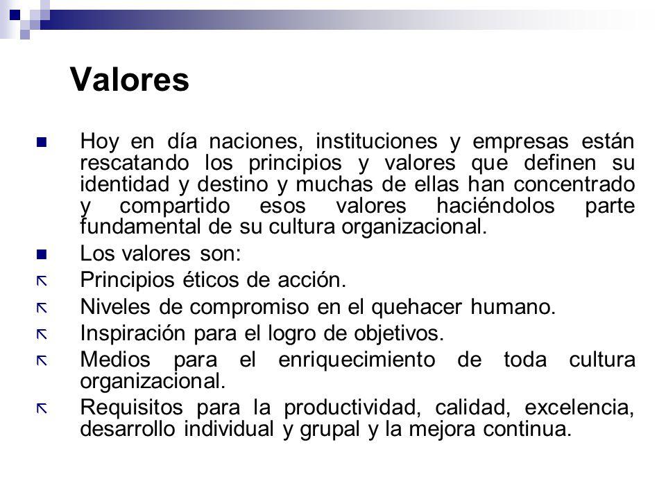 Valores Hoy en día naciones, instituciones y empresas están rescatando los principios y valores que definen su identidad y destino y muchas de ellas h